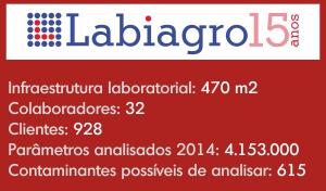 Labiagro celebra 15 anos